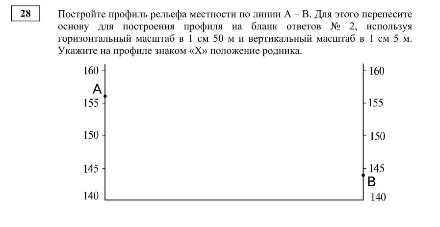 Пример 28 задания демонстрационного варианта ЕГЭ по географии